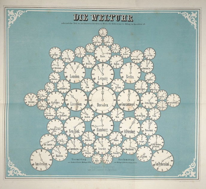 TBT  Beautiful Victorian Data Visualizations (2)