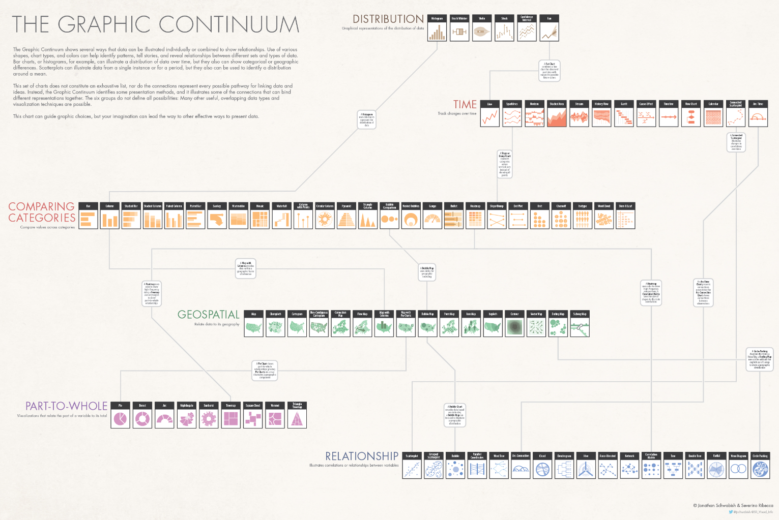 출처 : http://www.scribblelive.com/blog/2014/10/01/graphic-continuum/