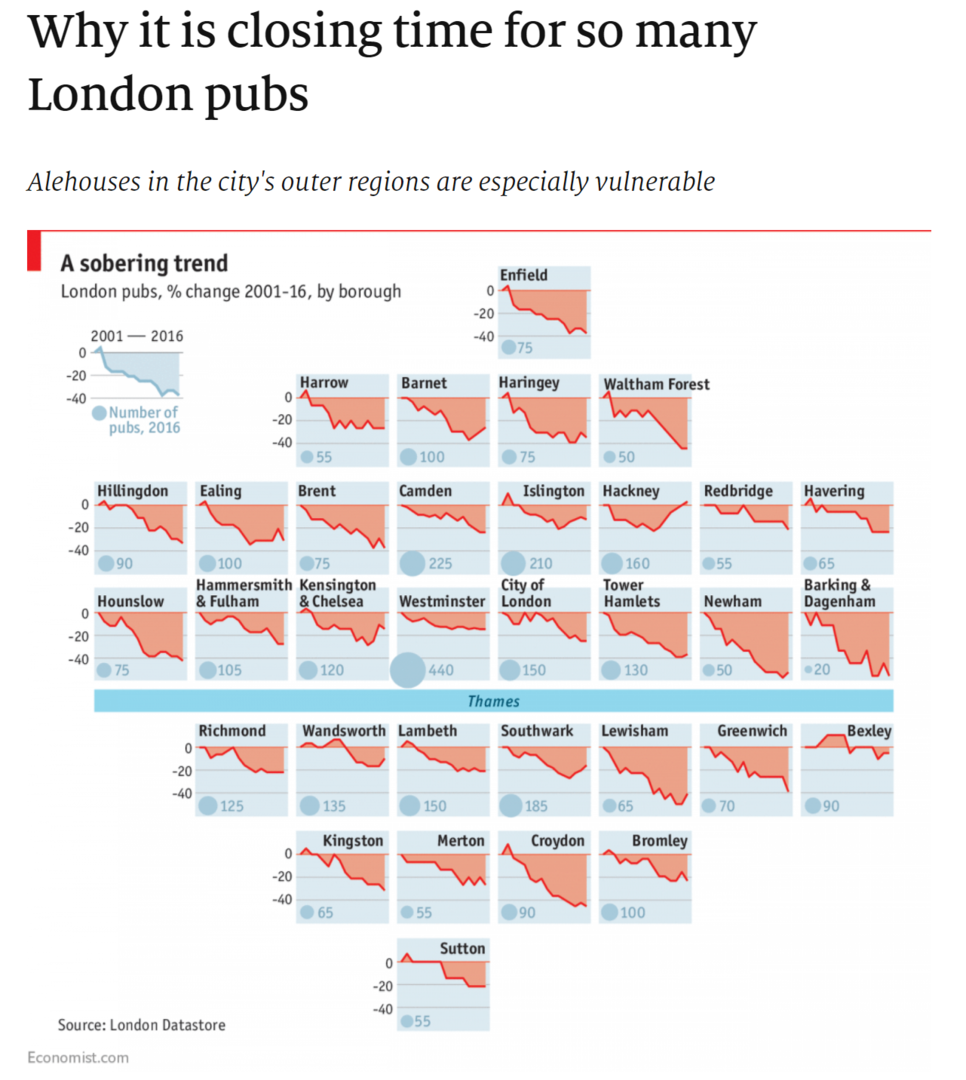 why it is closing time for so many london pubs, 시각화, 지도 시각화, 그리드 맵, 스몰 멀티플즈, small multiples