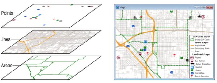 지도의 계층 (출처 : Caliper)