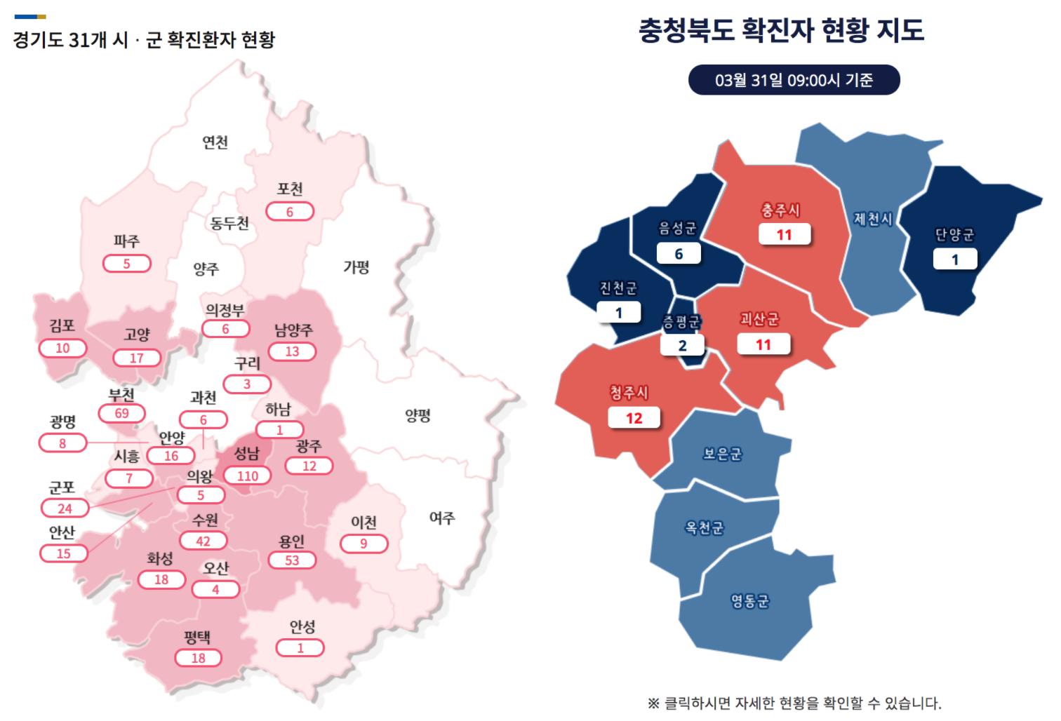 * 출처 : 경기도, 충청북도