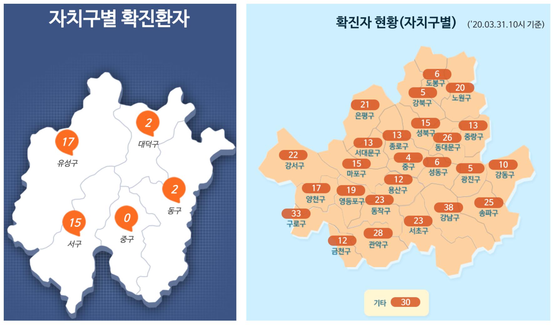 * 출처 : 대전광역시, 서울특별시